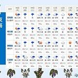 東海 6日夜以降、雨の日続く