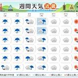 近畿 週間 秋の長雨に