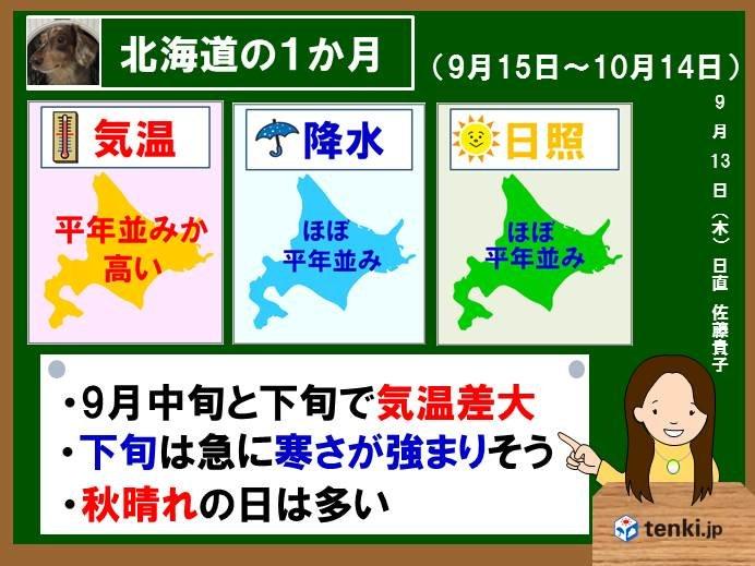 北海道の1か月 下旬は急に寒さ強まりそう