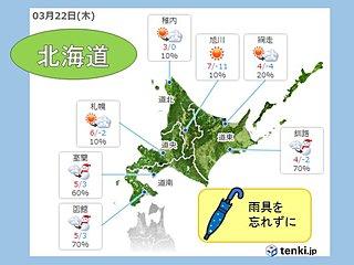 北海道 明日は北と南で天気が分かれる