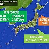 東京都心の正午の気温 札幌より低い