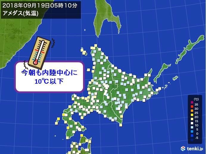 北海道 晴れても油断大敵