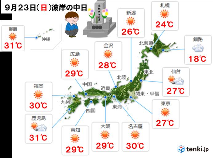 連休二日目 広く晴れて日中は暑い