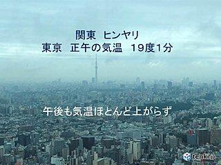 どんより肌寒い 東京の正午の気温19度台