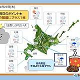 北海道 明日は東部で気温がガクンと下がる