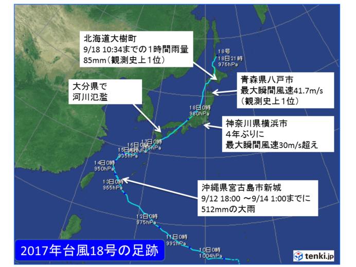 昨年(2017年)の台風18号 は、9月9日にマリアナ諸島で発生し、先島諸島に接近。その後東シナ海で急カーブして、9月17日午前に鹿児島県南九州市付近に上陸しました。