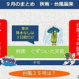 9月まとめ 秋雨と台風襲来 台風25号は