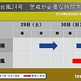 台風24号 関東の荒天ピークは