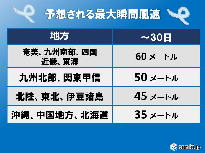 台風24号 九州から近畿に接近・上陸か_画像
