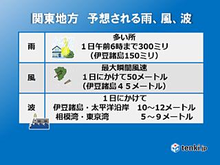 東京都内も記録的な暴風の恐れ