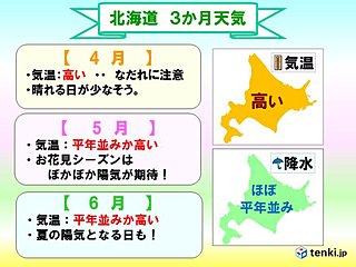 北海道3か月天気 ぽかぽか陽気の春