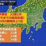 関東 台風一過で10月として記録的な暑さ