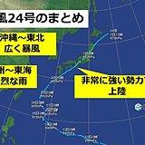 台風24号のまとめ 記録的な暴風