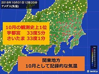 関東地方 広く真夏並みの気温
