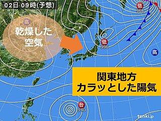 関東 2日も青空広がる カラッとした陽気