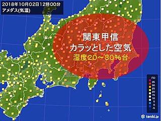 関東甲信 秋の空気 湿度20パーセント台