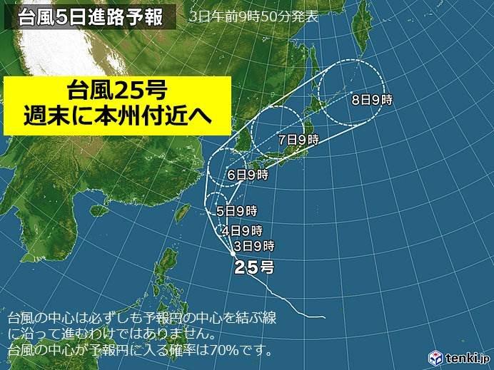週間 3連休 台風の影響で暴風・高温に