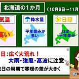 北海道1か月 台風25号で大荒れのち寒さ