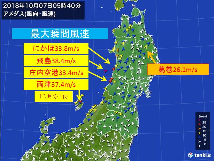 東北・北陸で記録的な風 30メートル超