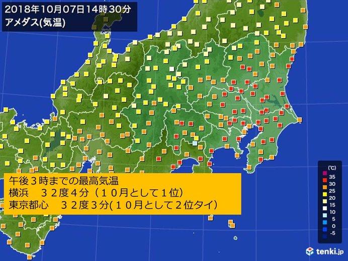 関東7割超で真夏日 横浜10月の最高更新