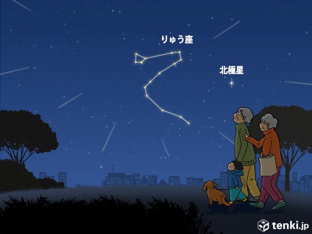 今夜 10月りゅう座流星群 星に願いを