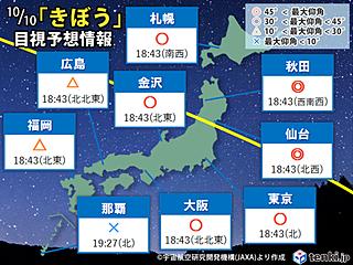 今週後半「きぼう」が見える 今夜は関東で