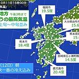 11月並みの肌寒さ 九州