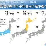 1か月予報 秋の歩み北はゆっくり南は早め