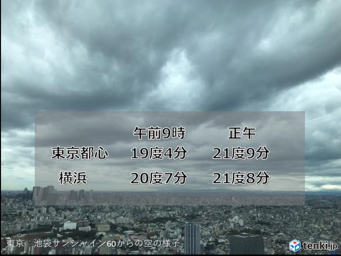 関東 朝からどんより 気温上がらず