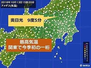 関東 今季初の一桁の最高気温