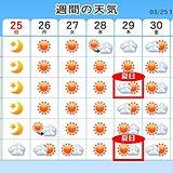 今週の天気 週半ば25度以上の所も