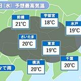 あす都心20度に届かず 関東寒さに注意!