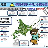 北海道 寒気居座る 標高高い峠は今夜も雪