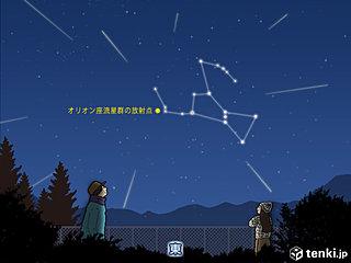 オリオン座流星群 観察のコツと天気は