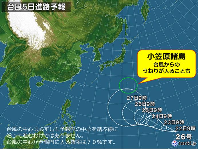 台風26号 日本への影響は?