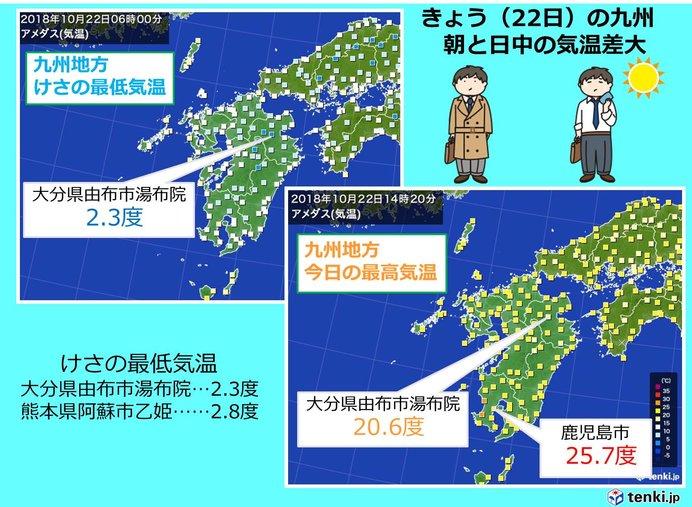 朝と日中の気温差が大きい 九州