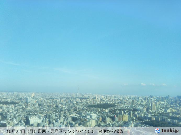 今週の天気 青空と曇り空が交互に来ます