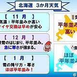 北海道3か月 根雪の始まり~平年並みの冬