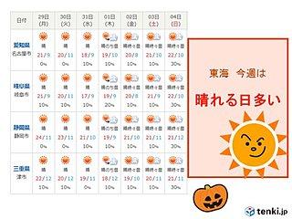 東海 今週の天気・気温は?