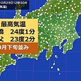 関東 9月並みの気温 朝との差15度以上