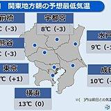 関東地方 朝は内陸を中心に10度以下