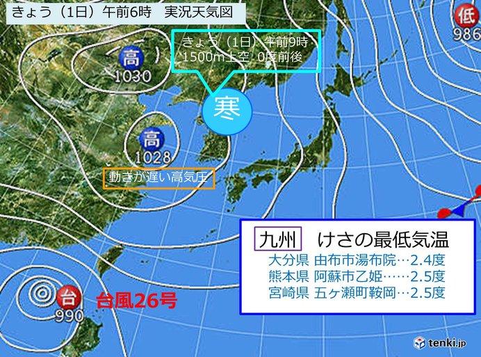 けさ、この秋一番の冷え込み 九州