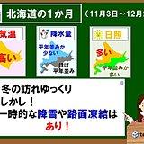 北海道の1か月 冬の訪れゆっくりと