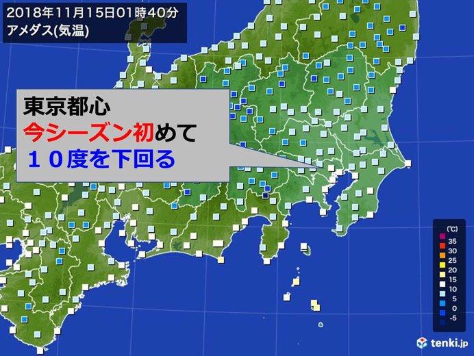 東京都心 今季初めて最低気温10度下回る