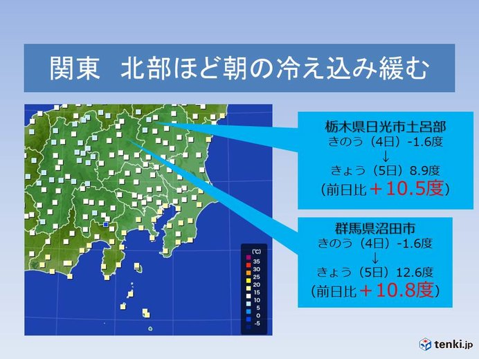 関東 朝の気温 昨日より10度高い所も