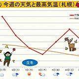 北海道 季節はゆっくり進みます