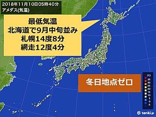 冬日地点ゼロ 北海道は九州より暖かかった