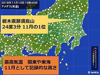関東や東海 11月として記録的に高い気温