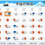 週間 七五三の天気は 北海道は積雪も