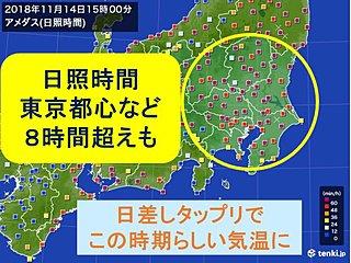 東京都心 12日ぶりに日照8時間超える